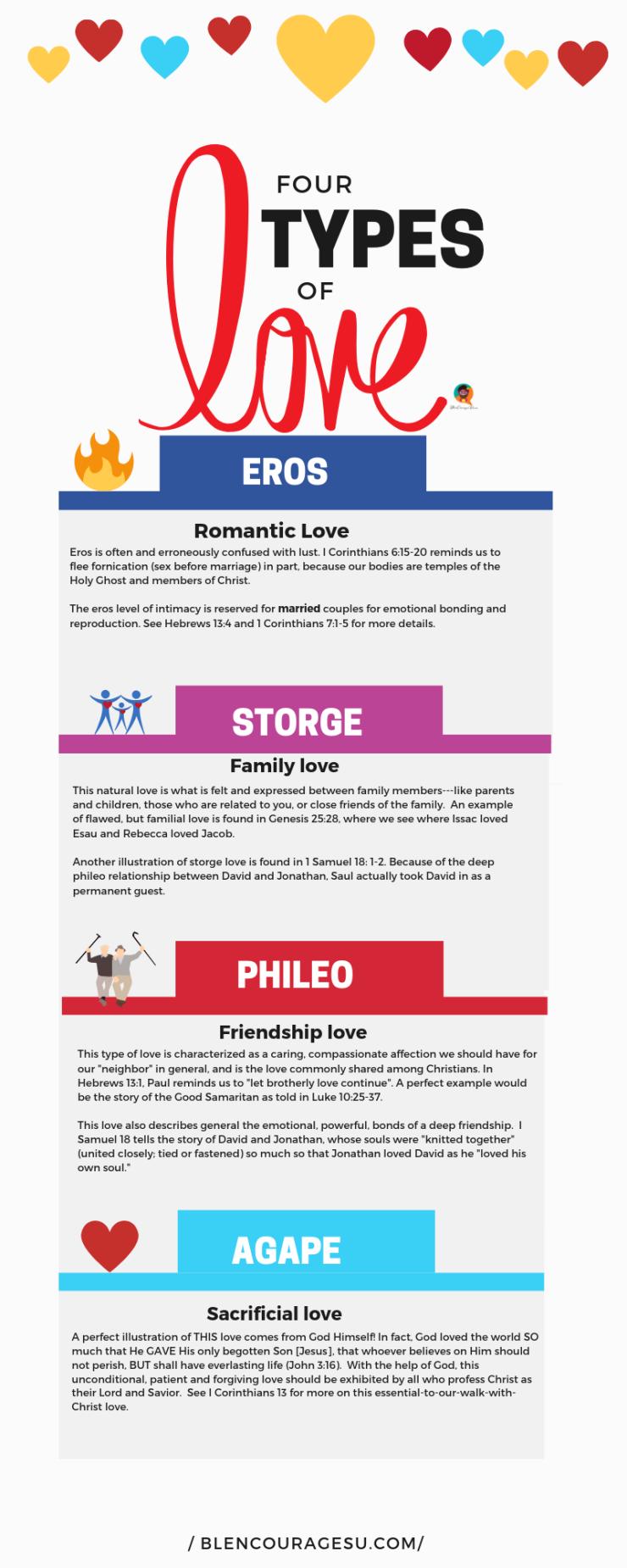 BCU Love types 4